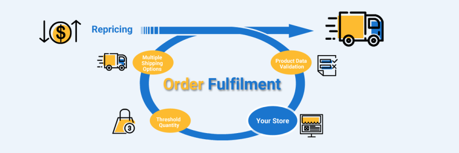 order-fullfiment.jpg
